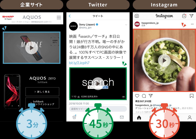 企業サイト3分 Twitter45秒 Instagram30秒